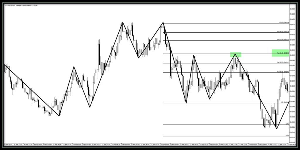 2618-formasyonu-trend-dalga-indikatoru-sonrasi.png